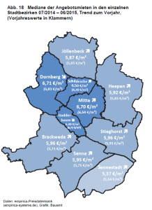 Mietpreiskarte-Bielefeld-2015